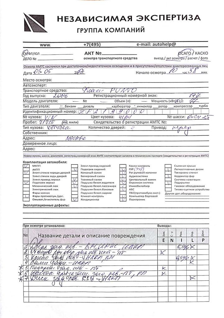 Отзыв на Независимая оценка экспертов Екатеринбург
