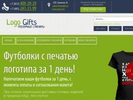 Шоп сувенир (они же Нью Имейджинг) они же logogifts.ru логогифтс, они же ИП Петров